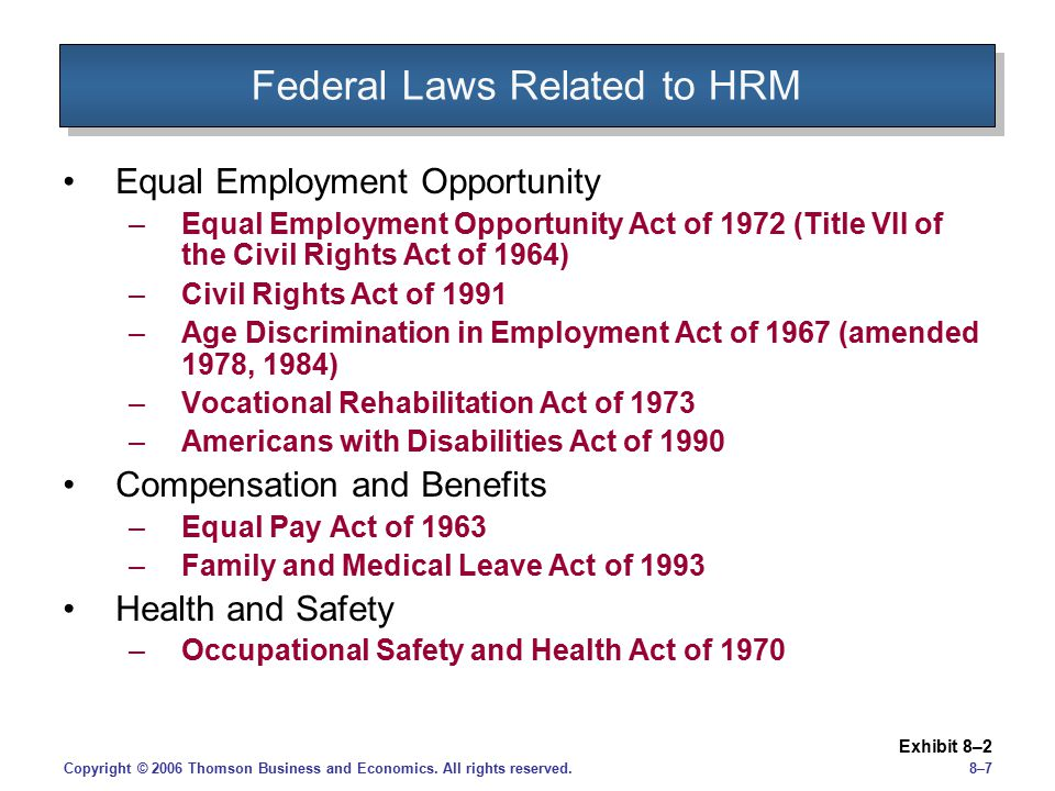 Federal Laws Related to HRM