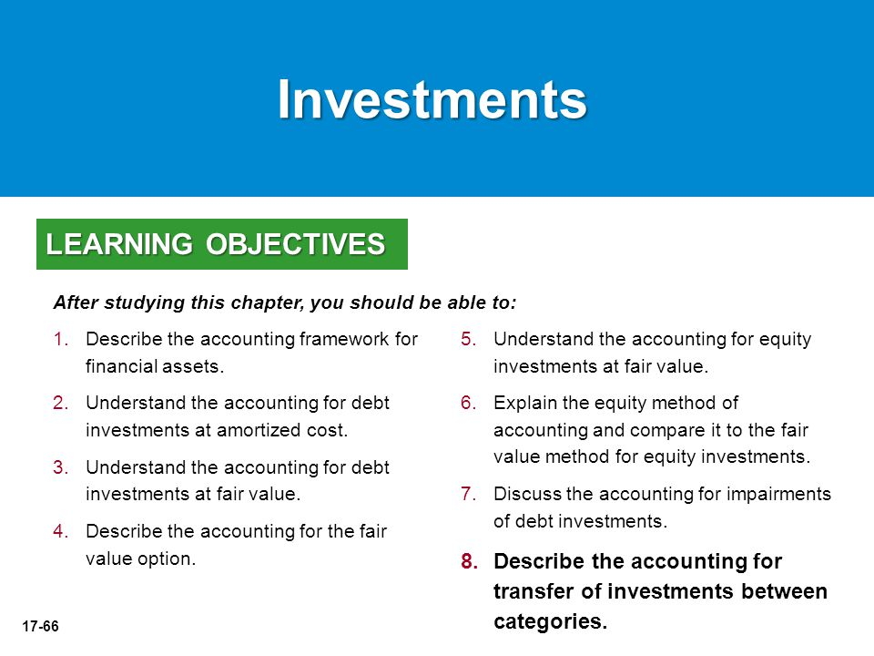 Investment objectives