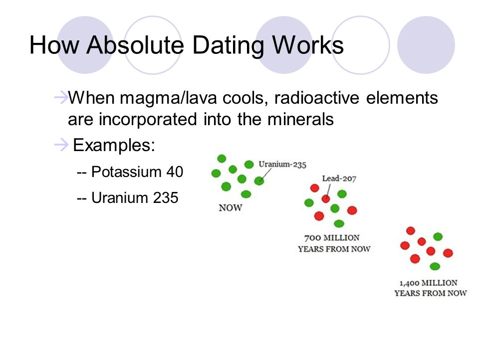 Lab 9 - Relative Dating - Lab 9 Relative Dating Purpose The