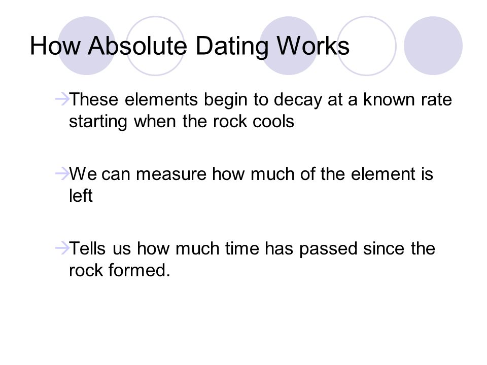 relative dating how it works They thought that sites which had the same kinds of pots and tools would be the same age the relative dating method worked very well, but only in sites which.