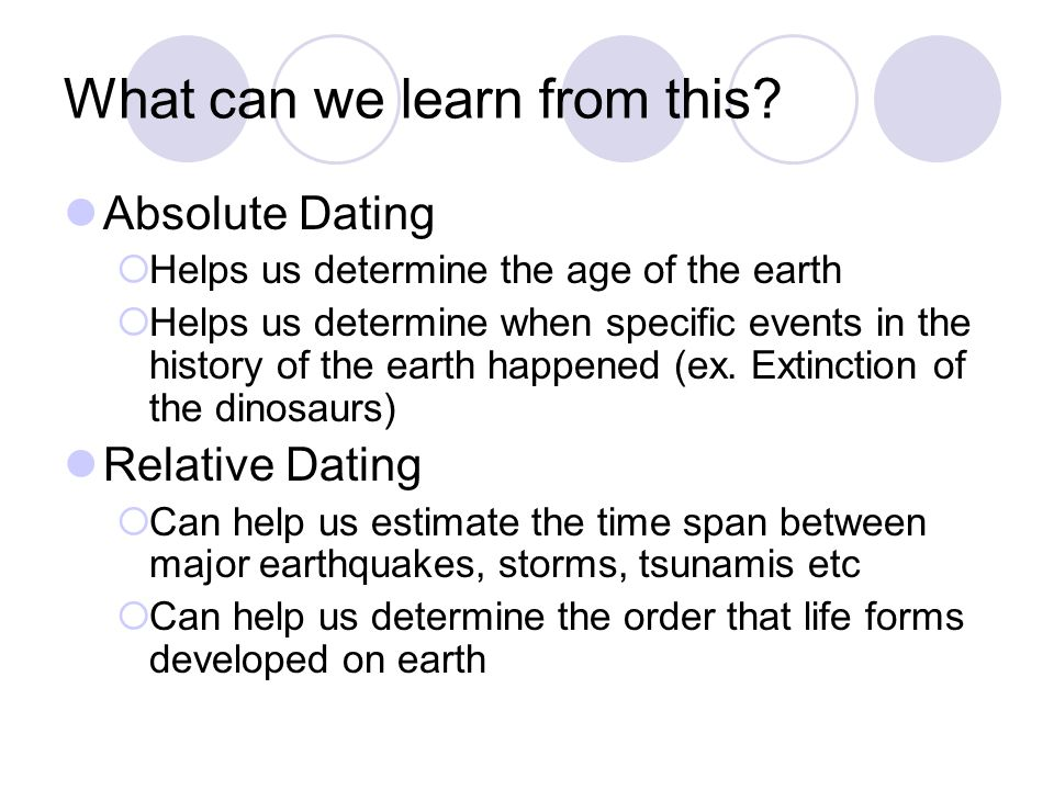 dinosaurs dating methods Dinosaur fossils: lesson plan including relative and radiometric dating methods additional resources: dating dinosaurs and other fossils—australian musuem.