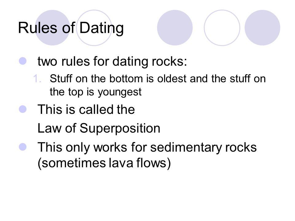 Dating rock bottom