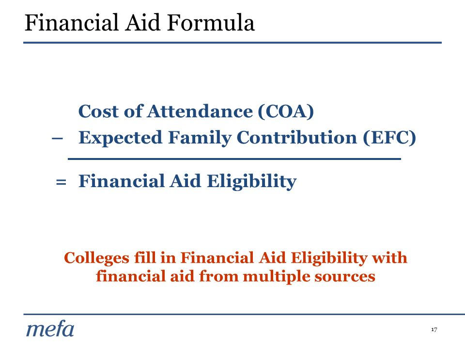 Financial Aid Formula Cost of Attendance (COA)