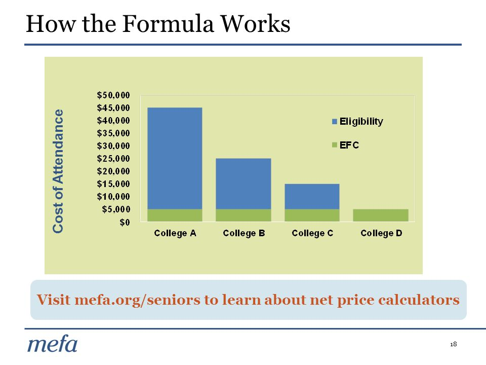Visit mefa.org/seniors to learn about net price calculators