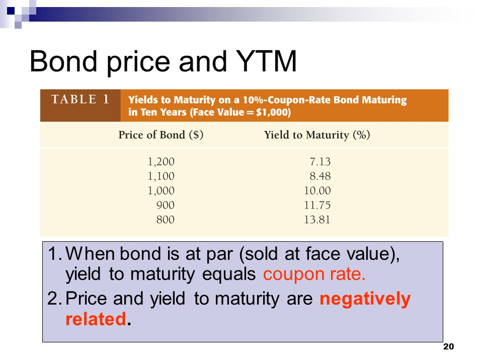 Bond and rate
