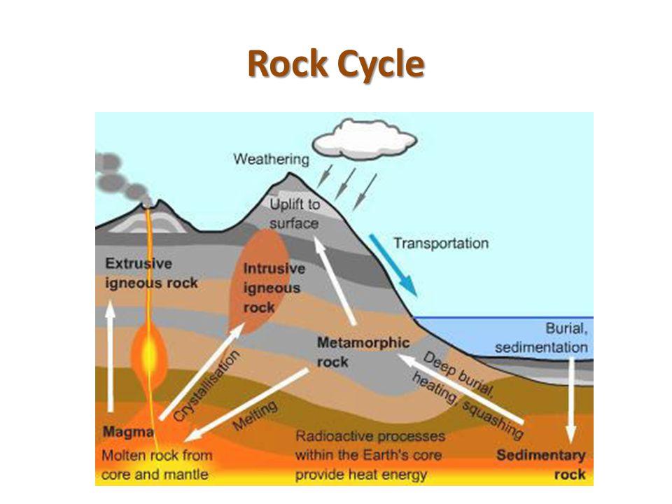 rocks minerals mining ppt download