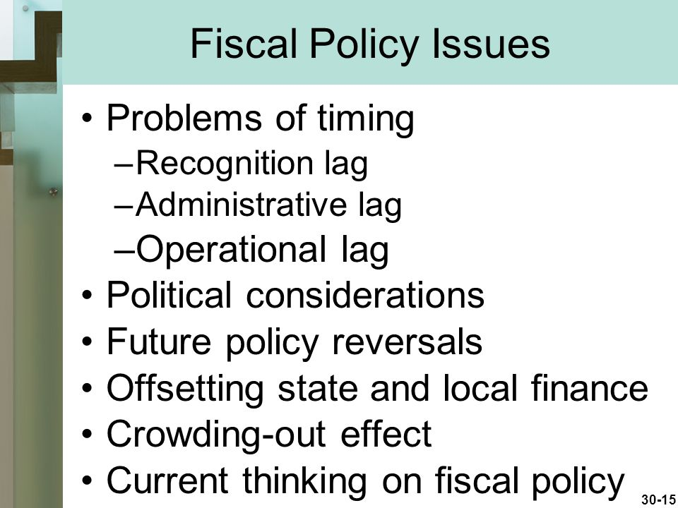 Fiscal Policy Issues Problems of timing Operational lag