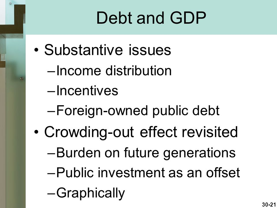 Debt and GDP Substantive issues Crowding-out effect revisited