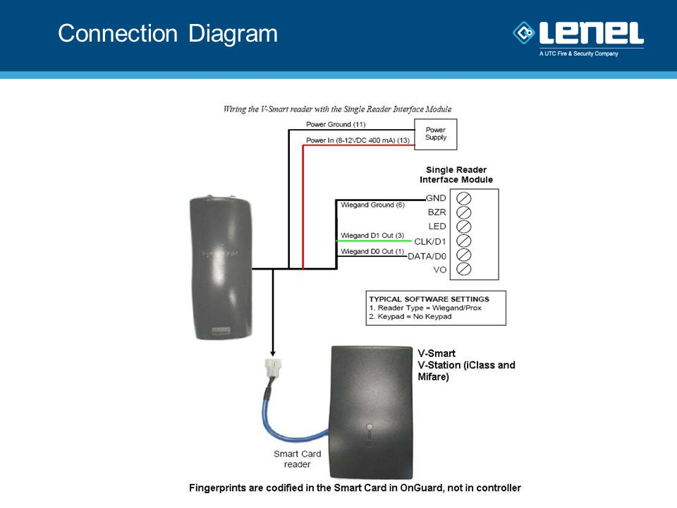 lenel 2220 wiring diagram lenel image wiring diagram lenel onguard and bioscrypt v smart ppt on lenel 2220 wiring diagram