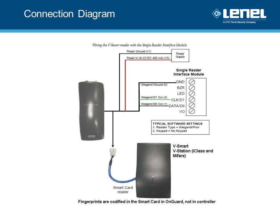 Lenel Wireless Wiring Diagrams - Wiring Diagrams Dock