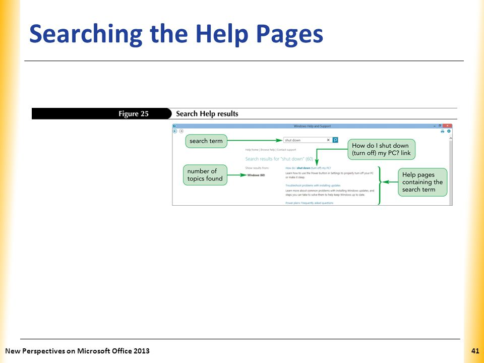 Searching the Help Pages