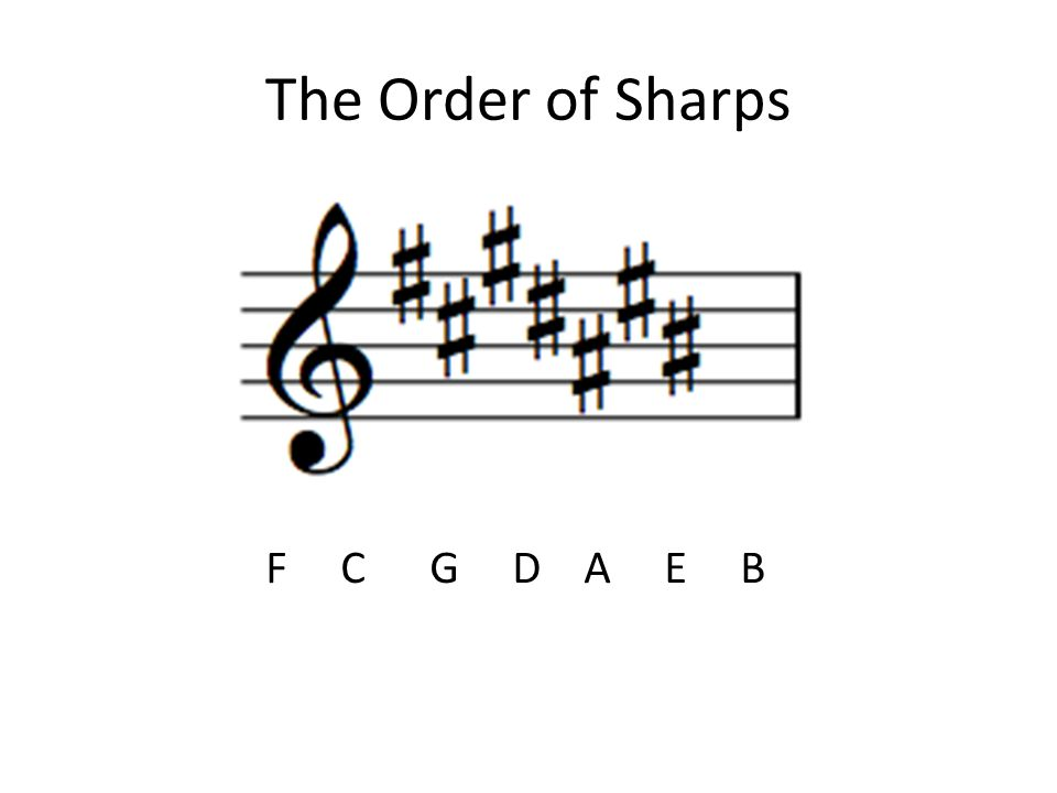 Image Result For Music Theory Ppt