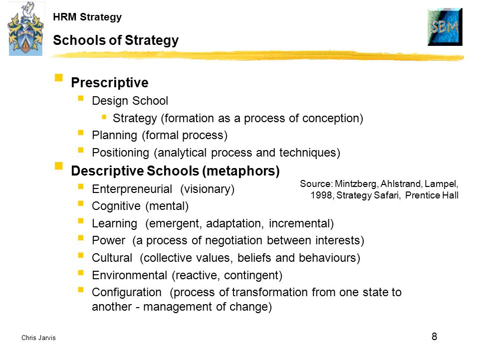 prescriptive school of strategy Strengths of prescriptive leadership leaders with a notably forceful personality who have the time and energy to micromanage will likely be inclined towards.