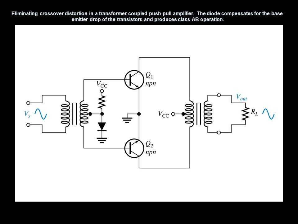 power amplifiers basics  u0026 classifications