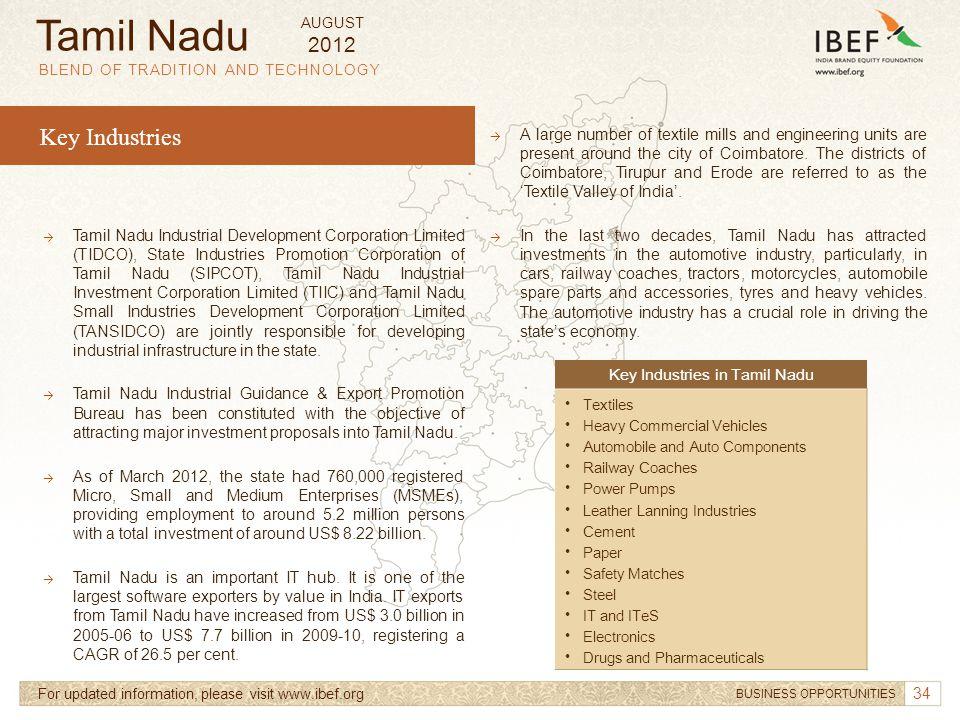 Textile Designer Jobs In Tamilnadu Tamil Nadu 2012 August