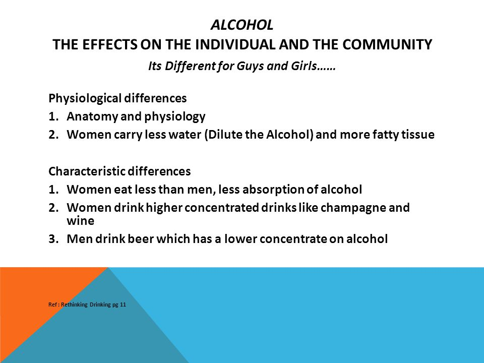 Effects of Alcoholism