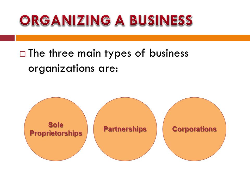 introduction to businesses and business types Forms of business ownership vary by jurisdiction, but several  limited liability  companies (llc), limited liability partnerships, and other.
