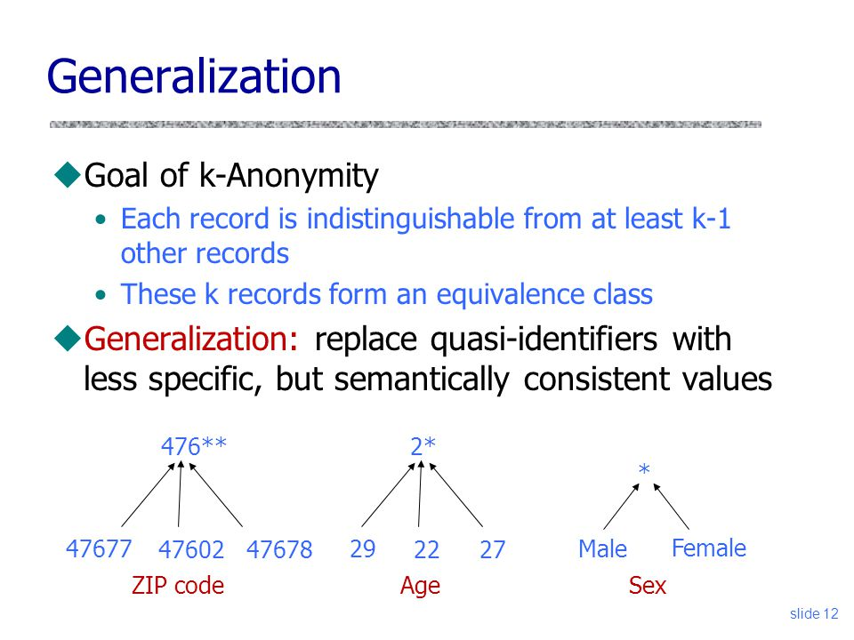 Generalization Goal of k-Anonymity