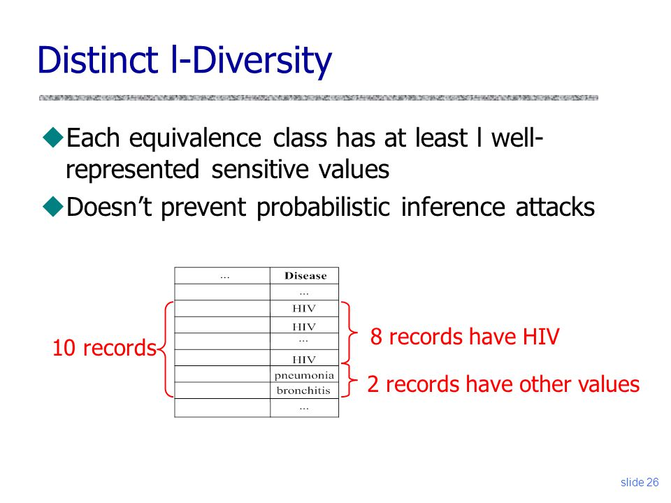 Distinct l-Diversity Each equivalence class has at least l well-represented sensitive values. Doesn't prevent probabilistic inference attacks.