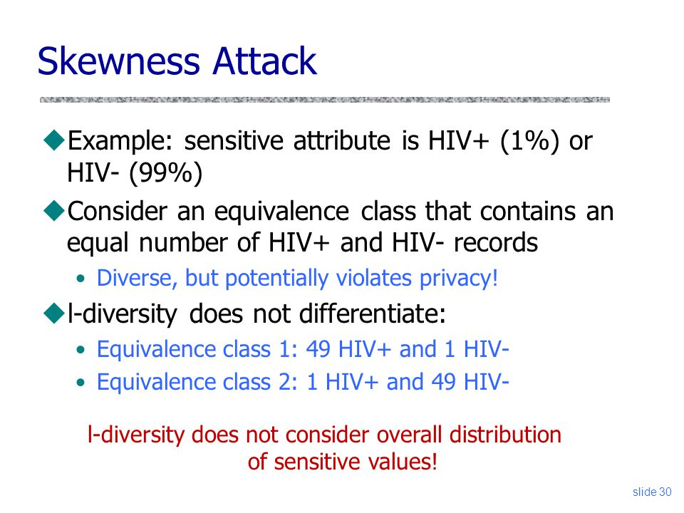 Skewness Attack Example: sensitive attribute is HIV+ (1%) or HIV- (99%)