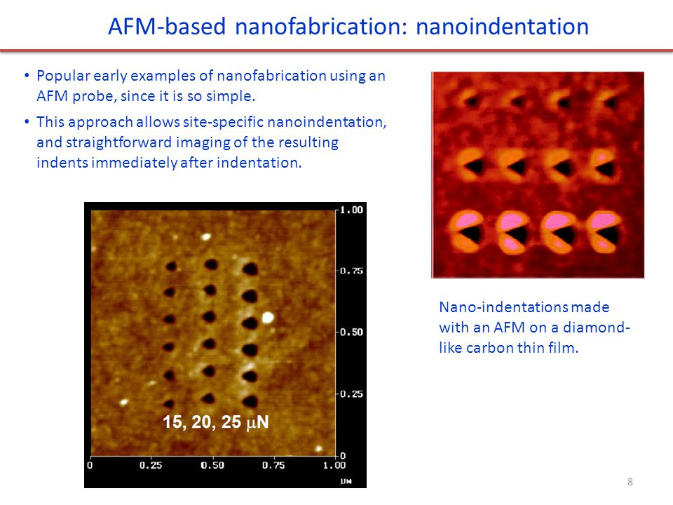 nanofabrication and scanning probe lithography Scanning probe lithography (spl) is a tool for patterning at the nanometer-scale down to individual atoms using scanning probes dip-pen nanolithography is an.