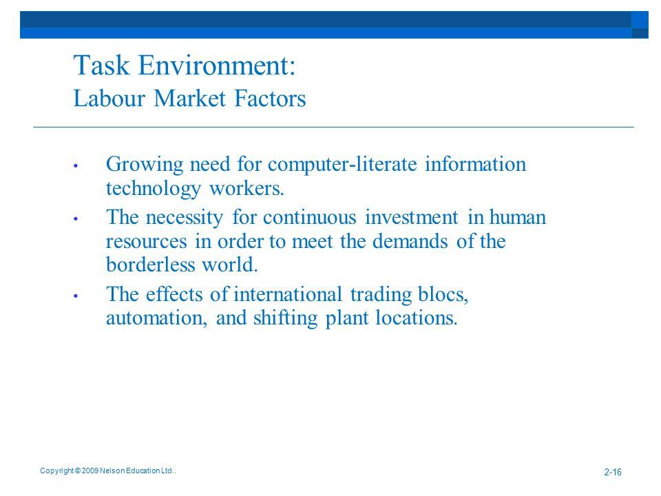 Task Environment: Labour Market Factors