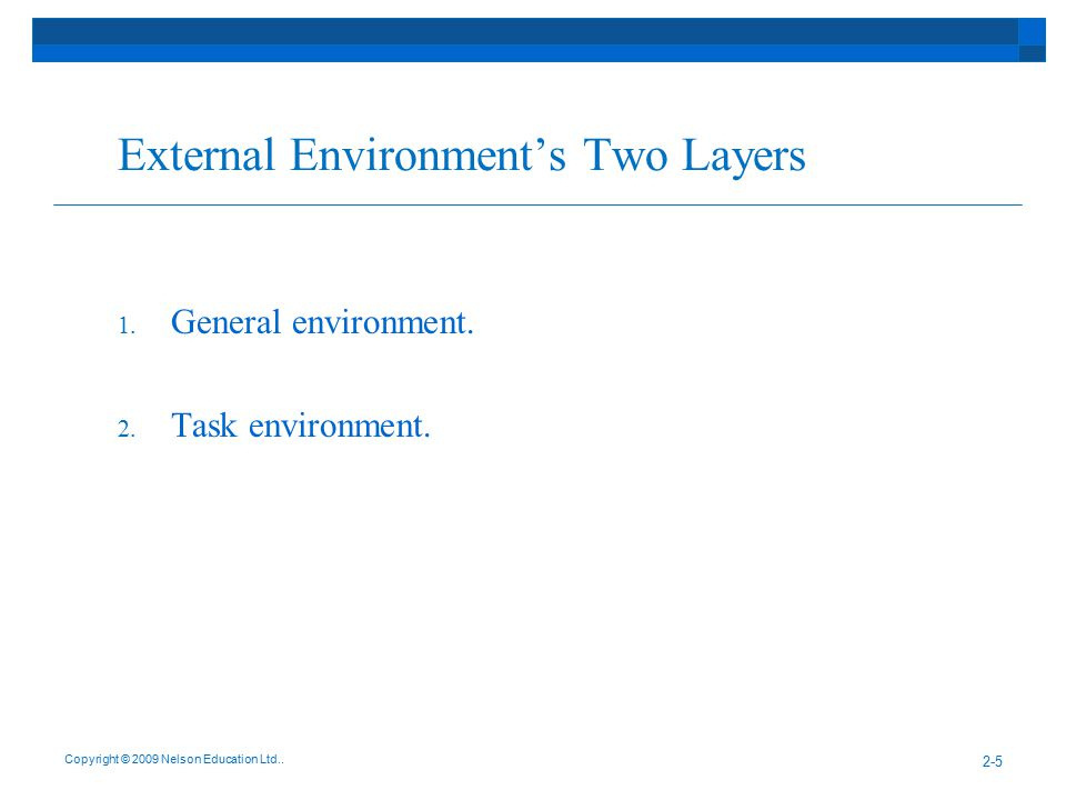 External Environment's Two Layers