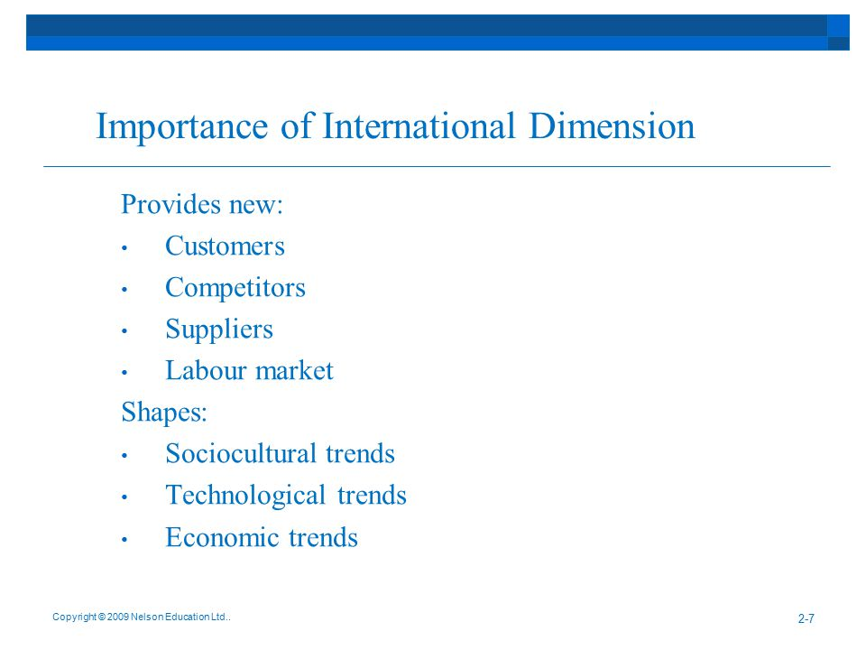 Importance of International Dimension
