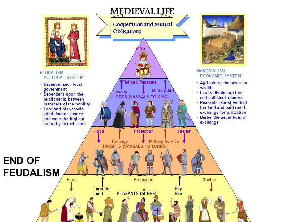 an overview of the comparison between roman society and medieval society Relationships between the individual and society similarities and differences between medieval comparing similarities and differences between.