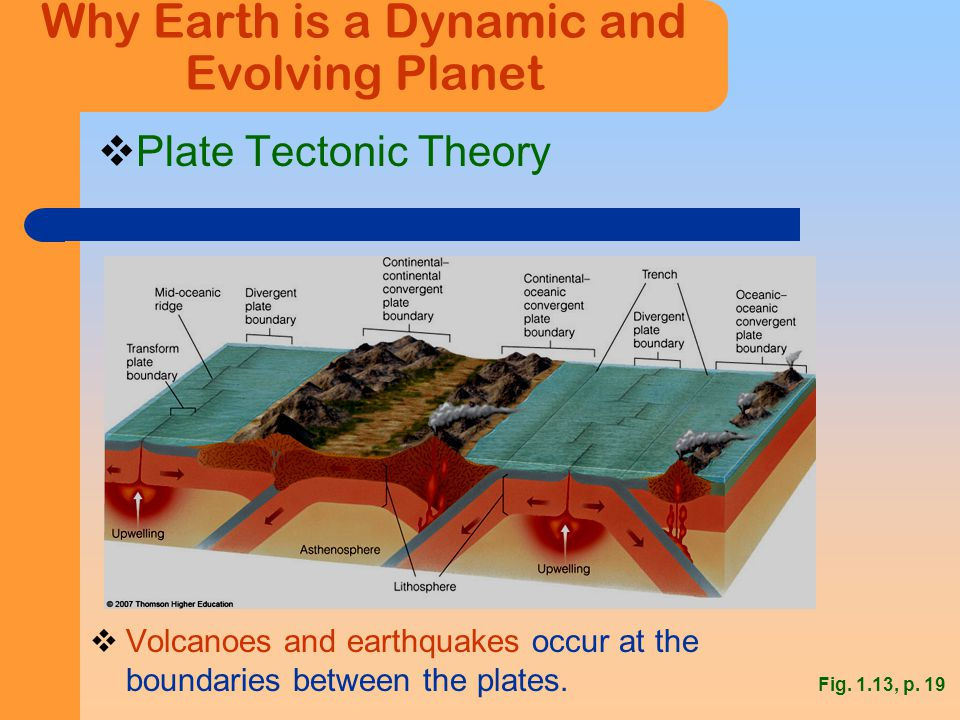 download early middle pleistocene transitions