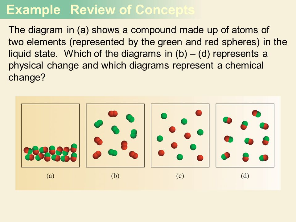 Chemistry: The Study of Change - ppt video online download