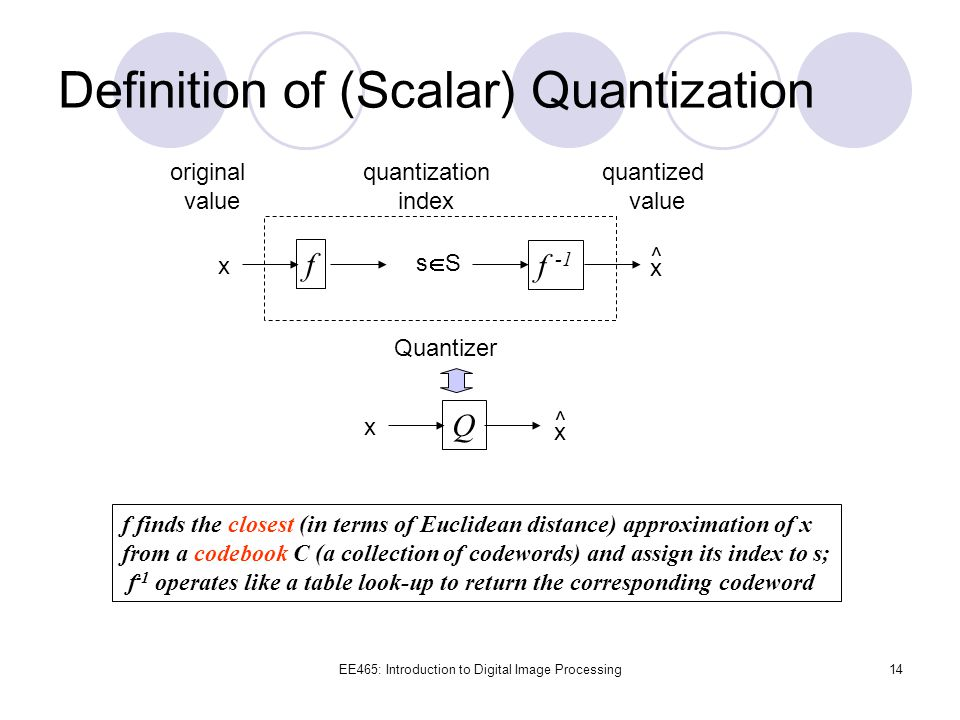 Definition of (Scalar) Quantization