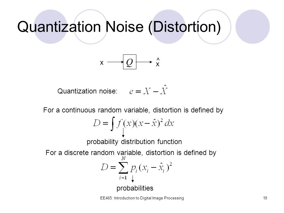 Quantization Noise (Distortion)