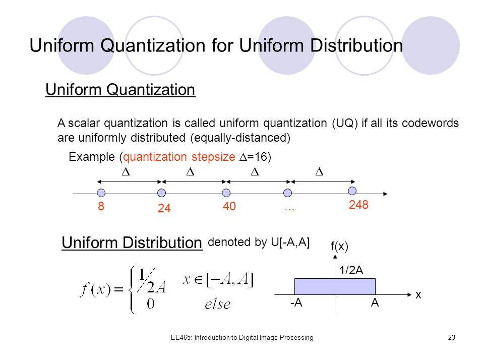 Uniform Quantization for Uniform Distribution
