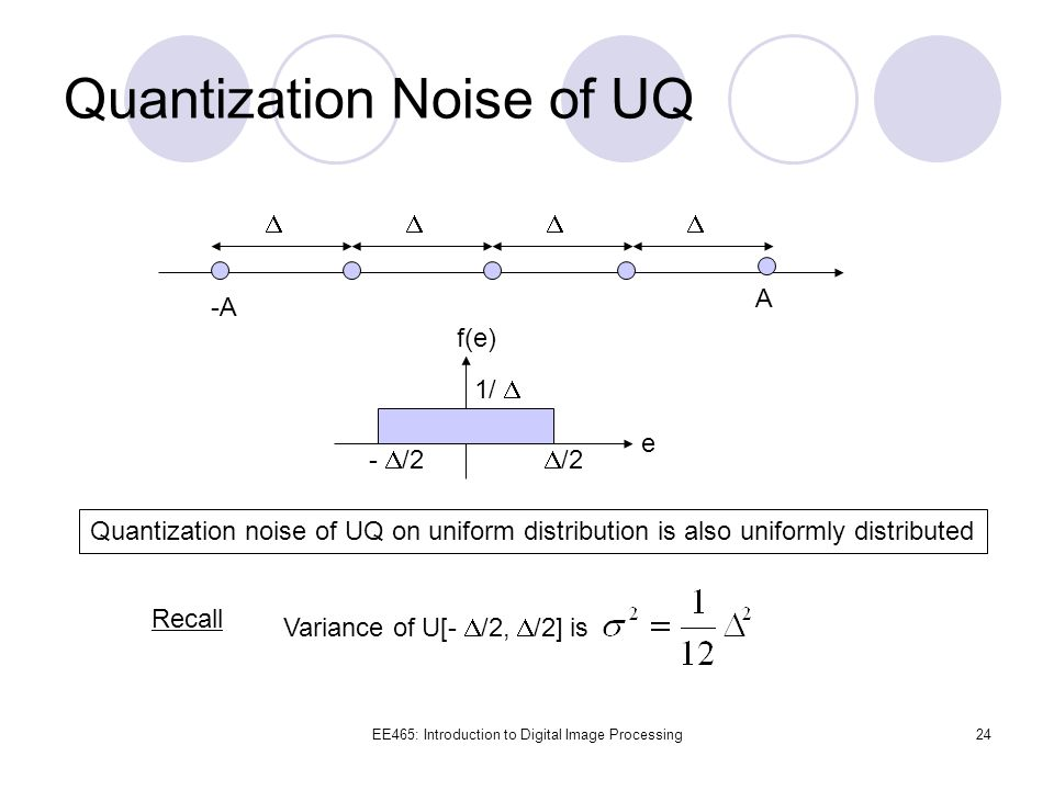Quantization Noise of UQ