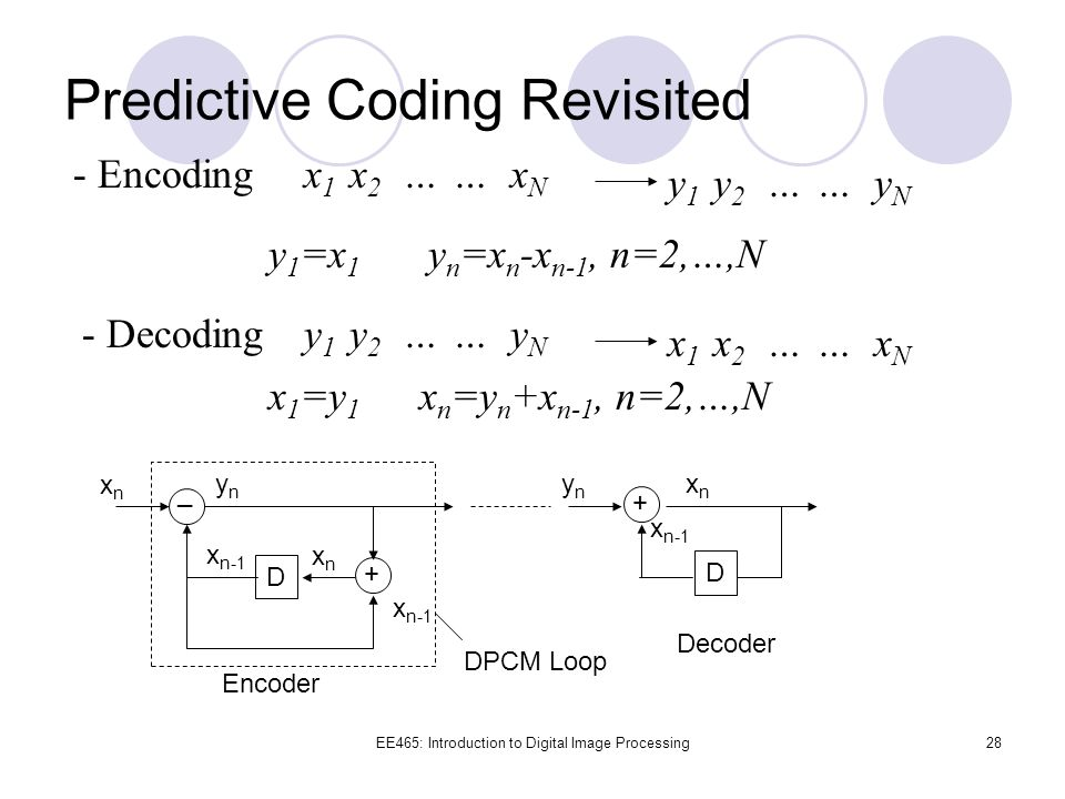 Predictive Coding Revisited