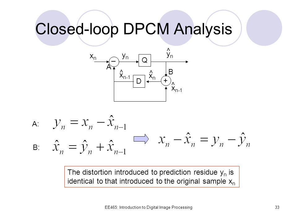 Closed-loop DPCM Analysis