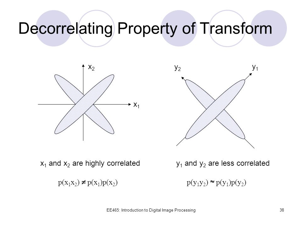 Decorrelating Property of Transform