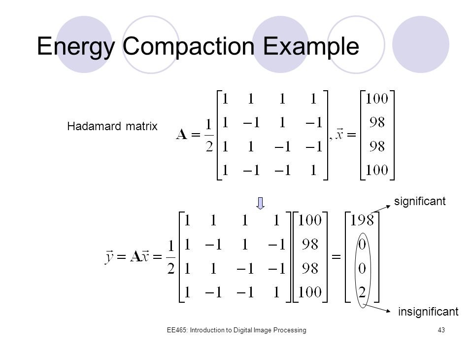 Energy Compaction Example