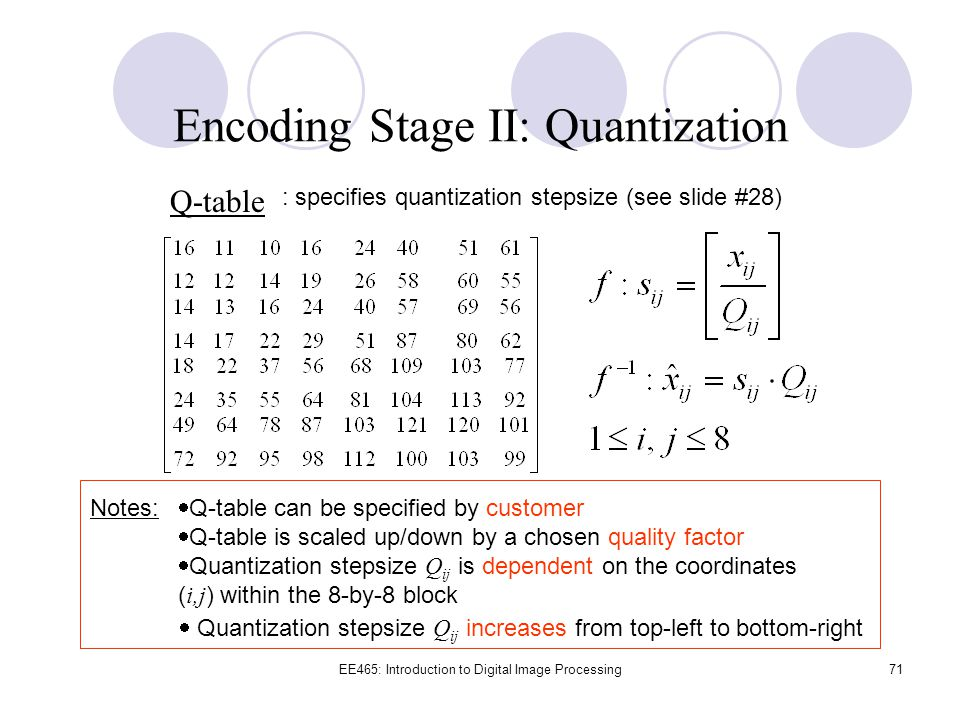 Encoding Stage II: Quantization