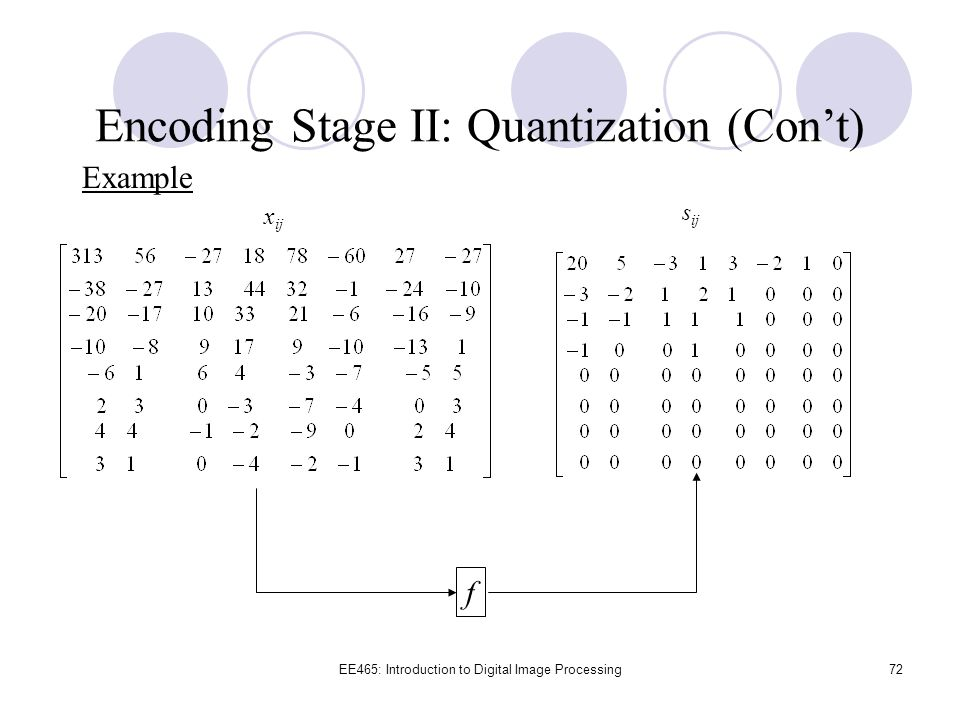 Encoding Stage II: Quantization (Con't)