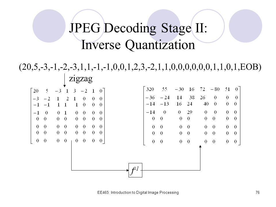 JPEG Decoding Stage II: Inverse Quantization