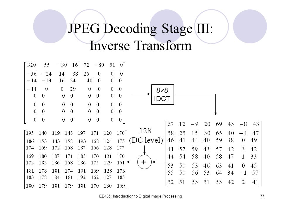 JPEG Decoding Stage III: Inverse Transform