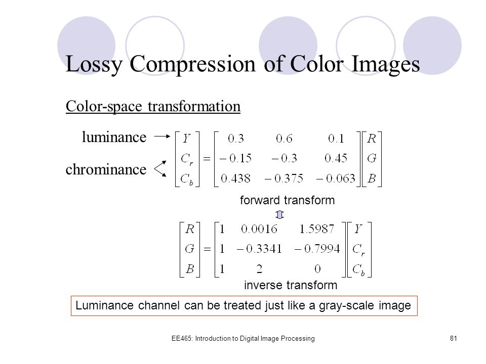 Lossy Compression of Color Images