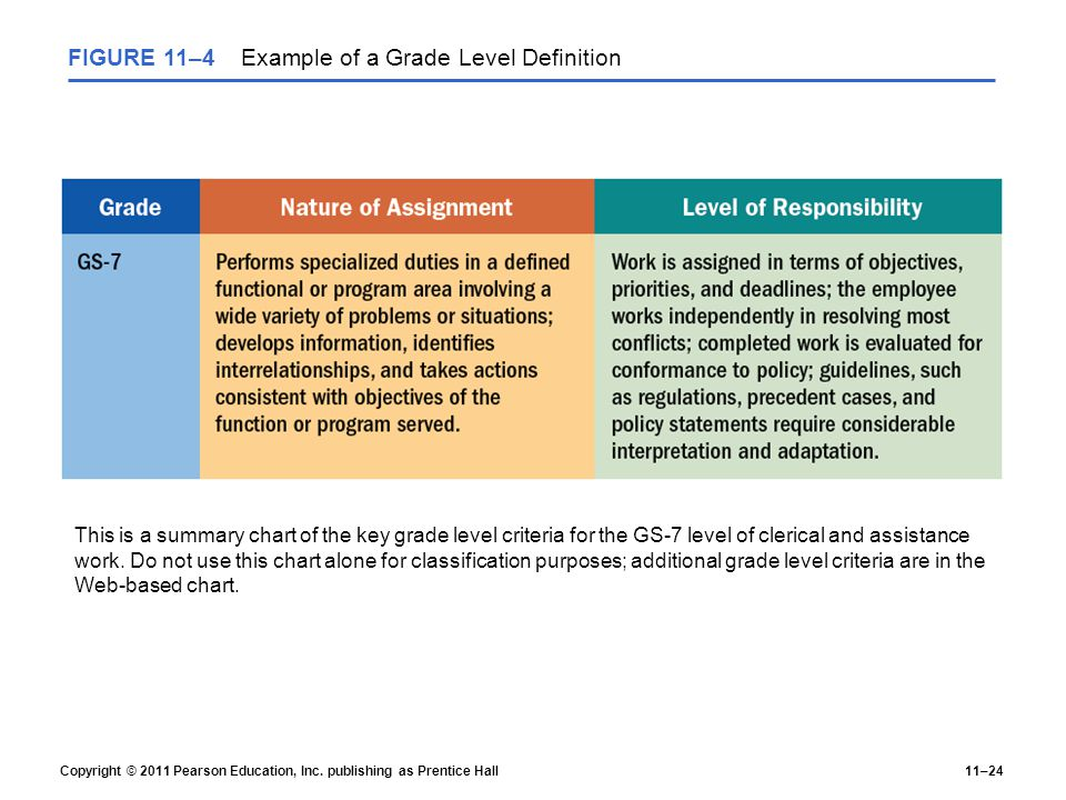 human resource management definition pdf