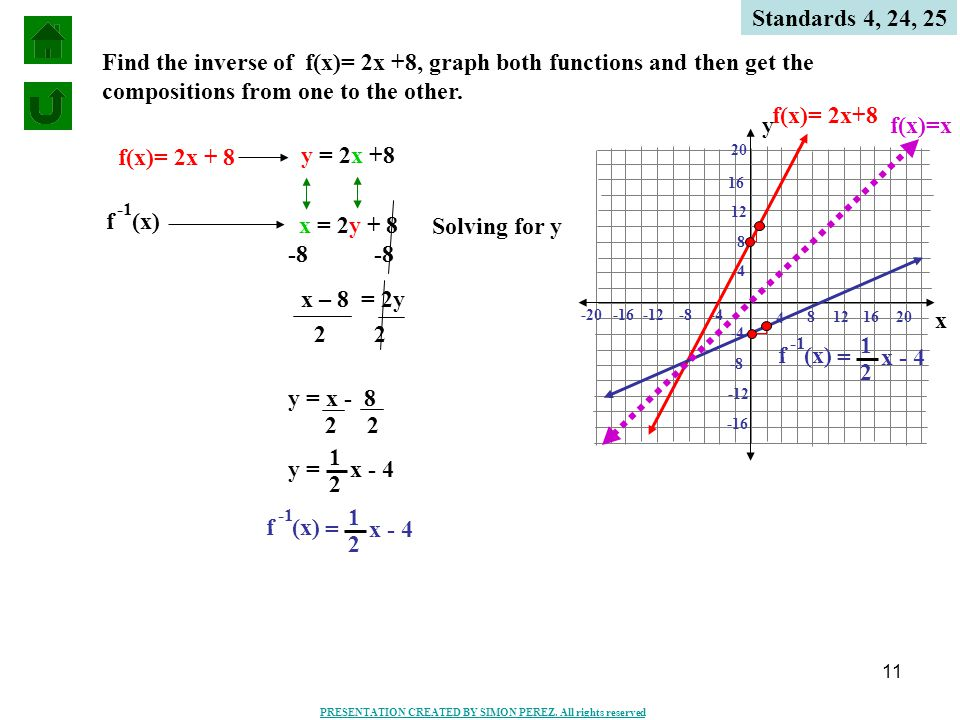 composition and inverse Composition of functions and inverses of functions s f ellermeyer june 7, 2003 1 composition of functions given two functions, f and g,wedefine the function f g by.