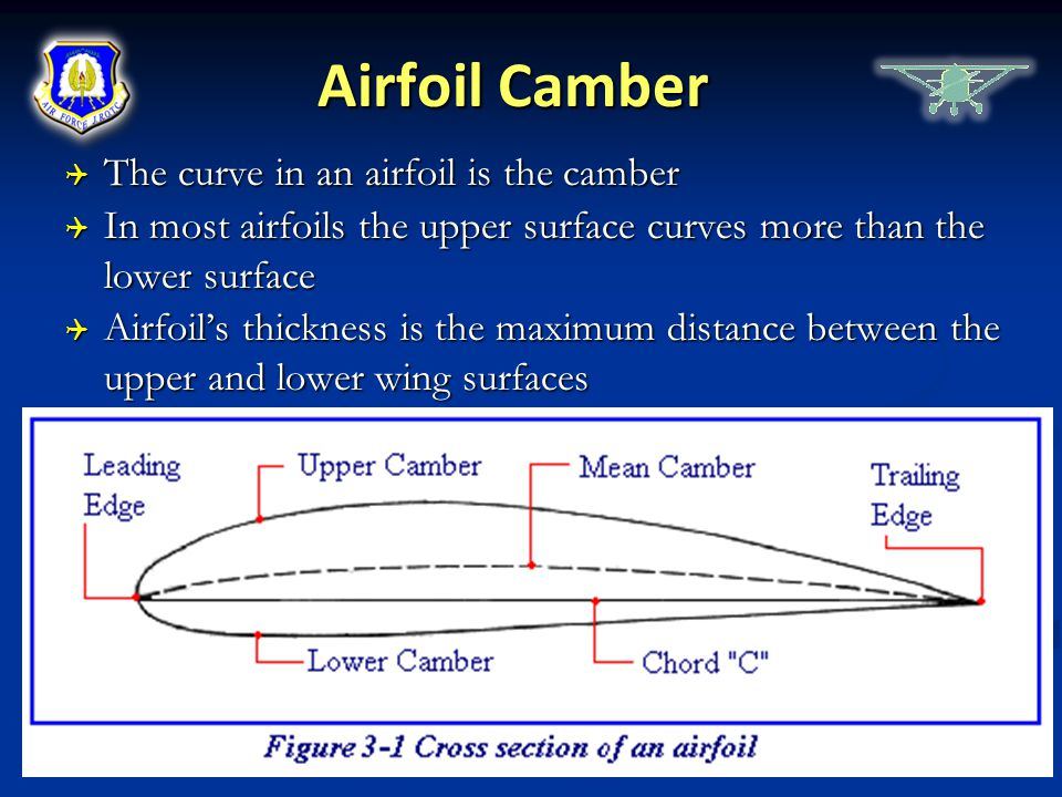 Airfoil Camber The curve in an airfoil is the camber