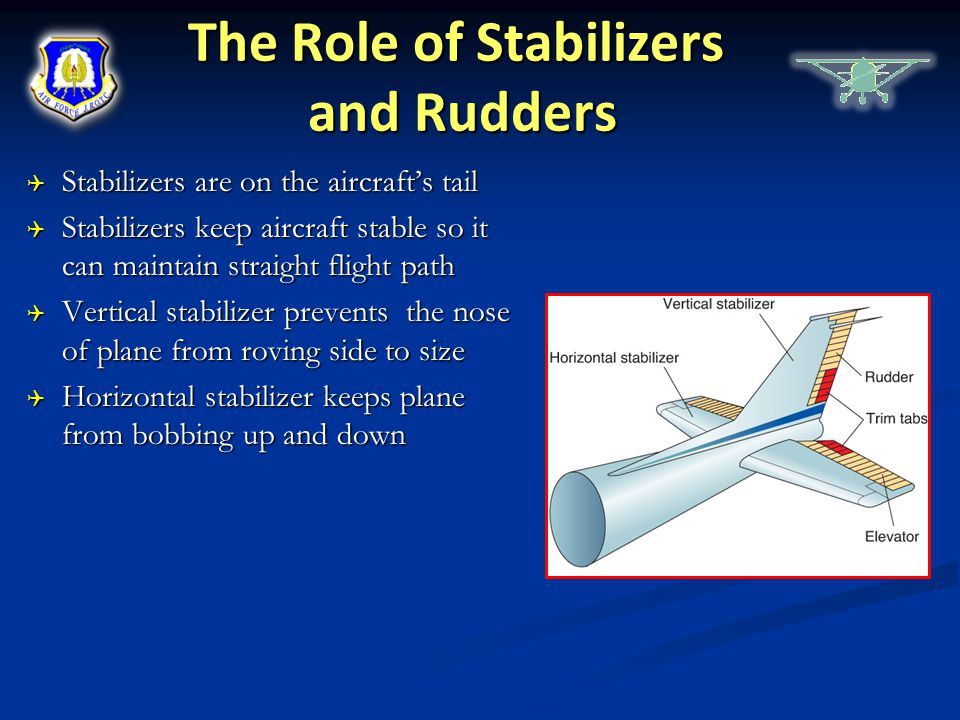 The Role of Stabilizers and Rudders