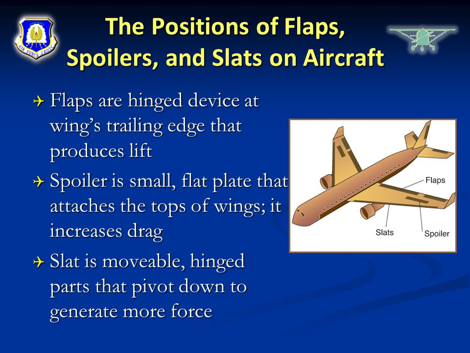 The Positions of Flaps, Spoilers, and Slats on Aircraft