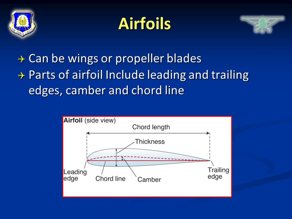 Airfoils Can be wings or propeller blades